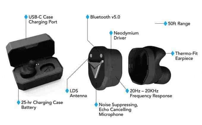 Custom Molded True Wireless Earphones 24